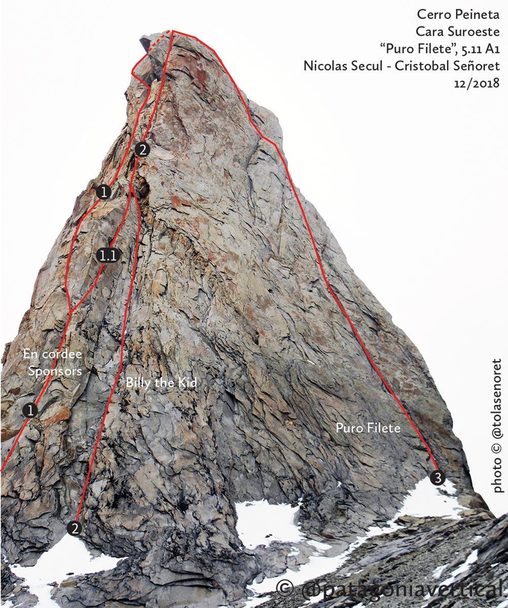 Pataclimb Com A Guide To Climbing In Patagonia